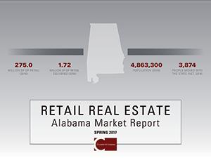 2017 Retail Report cover, AL