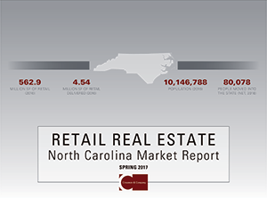 2017 Retail Report cover, NC