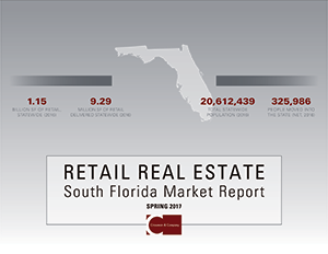 2017 Retail Report cover, S FL