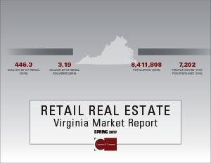 2017 Retail Report cover, VA
