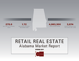 2017 Retail Report cover, AL