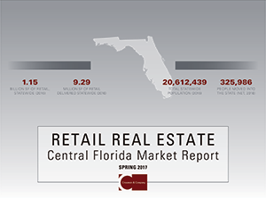2017 Retail Report cover, C FL