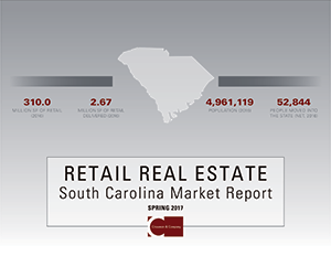 2017 Retail Report cover, SC