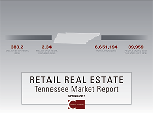 2017 Retail Report cover, TN