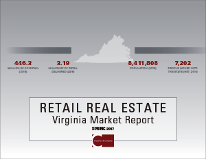 2017 Retail Report cover, VA